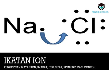 ikatan-ion